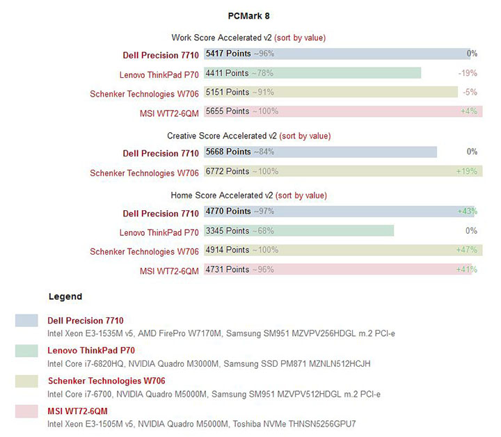 New Dell Precision 7710 giá rẻ nhất 8