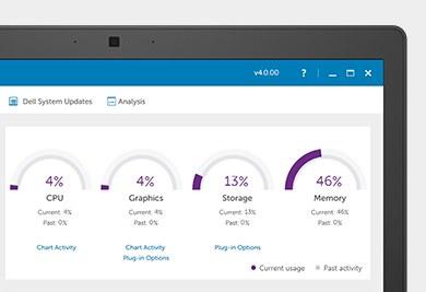 Giá bán New Dell Precision 3520