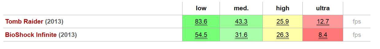 Dell Latitude 7480 review 11
