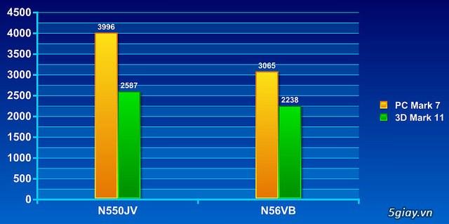 Asus N550JV: hiệu năng cao hơn với chip Haswell - 15961