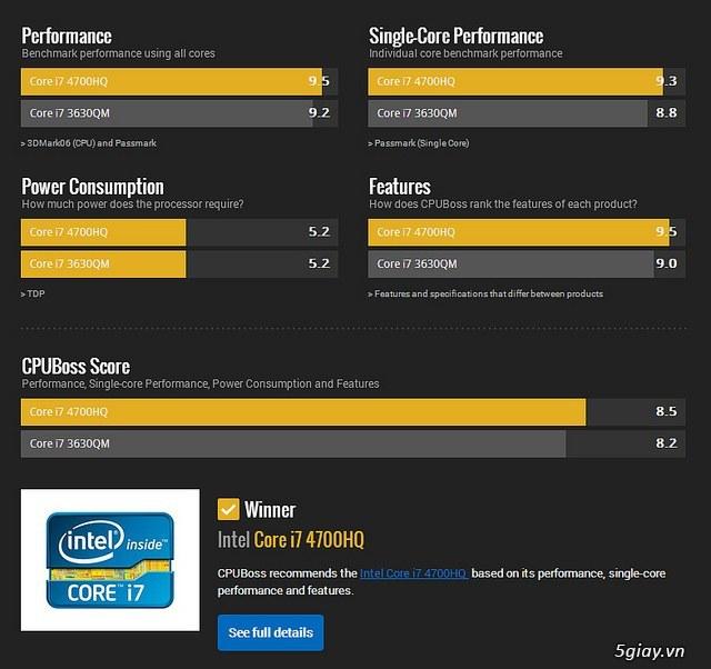 Asus N550JV: hiệu năng cao hơn với chip Haswell - 15958