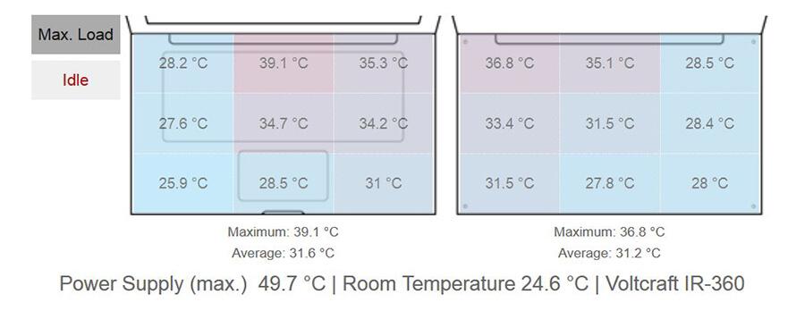 HP Pavilion 15-AB143CL tản nhiệt hiệu quả