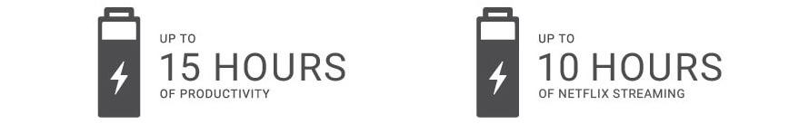 Thời lượng pin của Dell XPS 13 9365 lâu dài