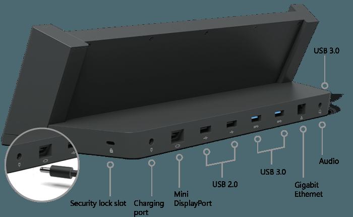 Docking Surface pro 3 Docking Surface