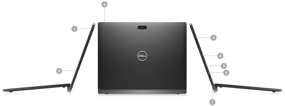 Dell Latitude 7285 2-IN-1 12.3 inch Win10 - Bao gồm Keyboard